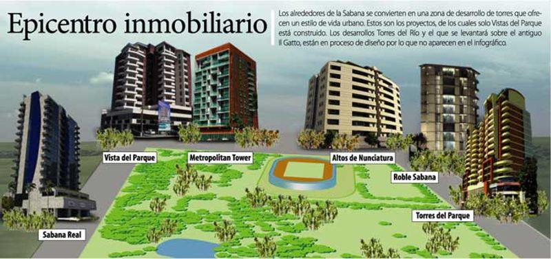 Residential condos now look onto the Sabana park.